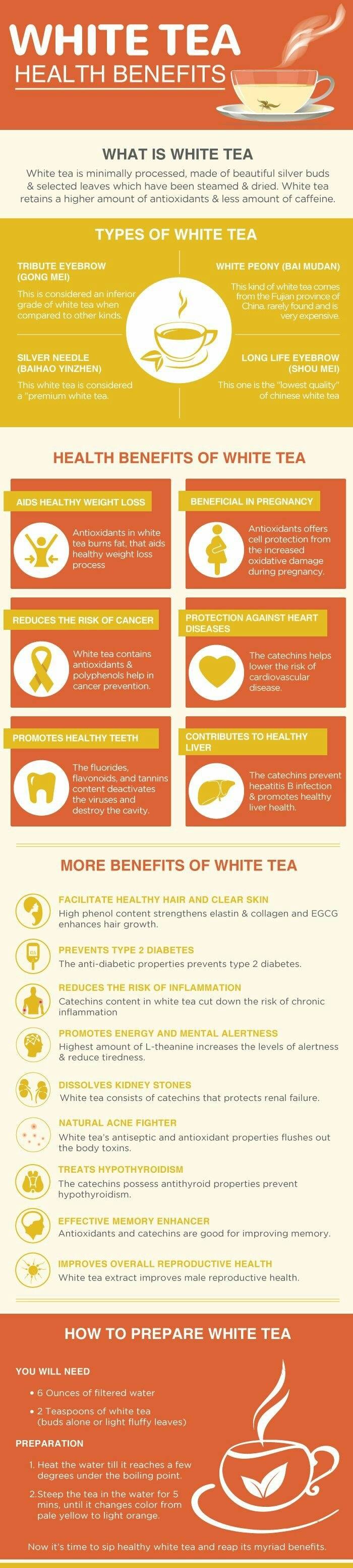 Worth a try - The benefits of white tea. Sounds like a winner.
